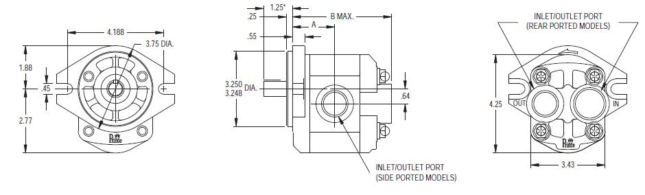 Standard Gear Pump - Details