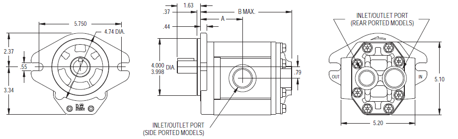 Standard Gear Pump B - Details