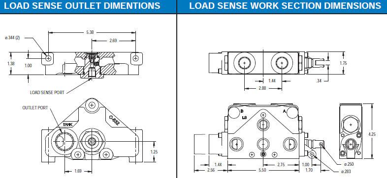 Series 20 Load Sense Work Section - Details 2